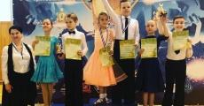 """Результаты турнира """"Кубок Динамо-2019"""""""